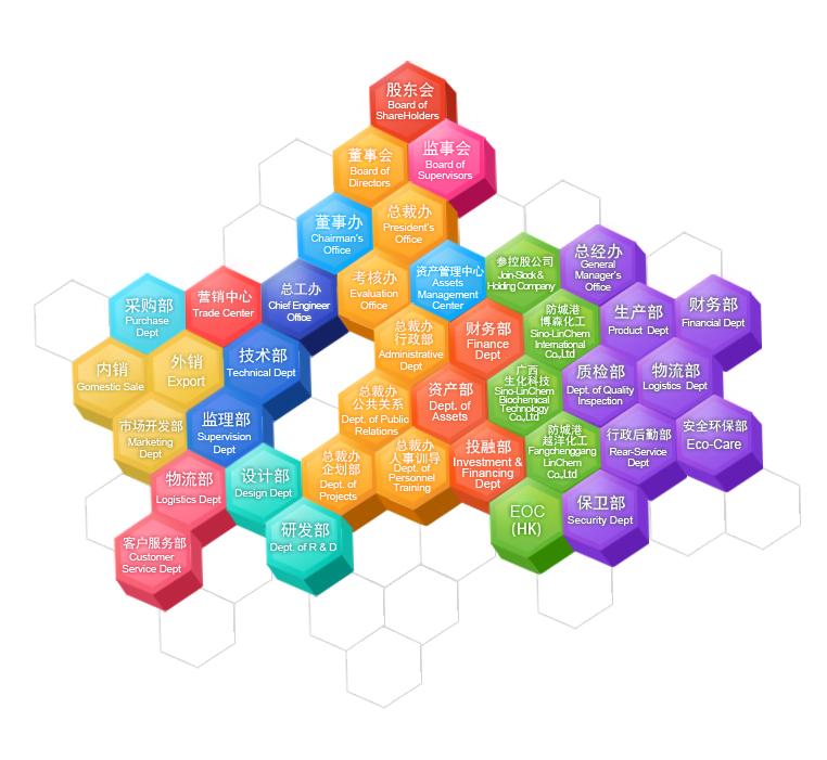 组织架构配图2.jpg